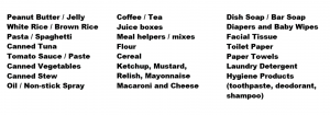 food donation suggestions